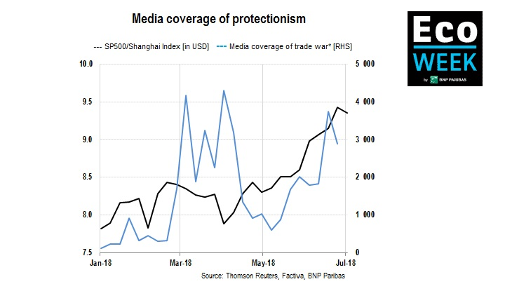 Media coverage of protectionism