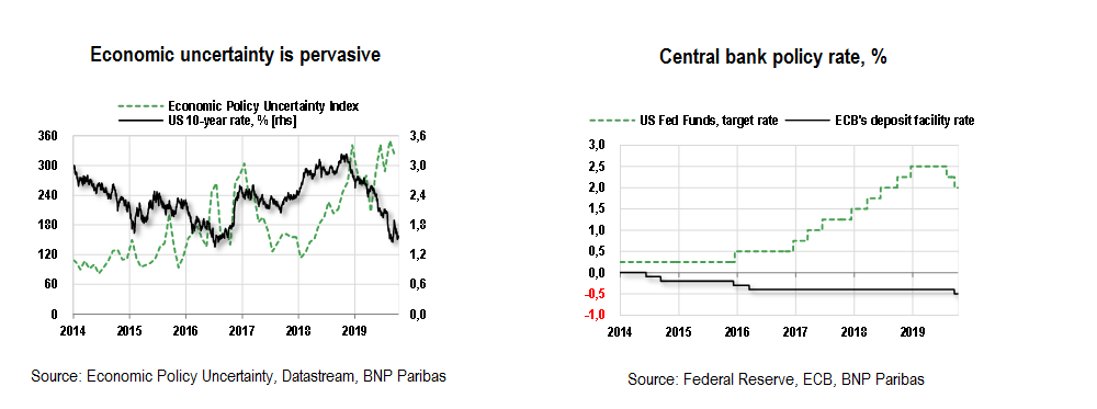 Economic uncertainty and central bank policy rate